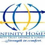 Infinity Trust Mortgage Bank PLC recruitment for a Graduate Electronic Banking Officer